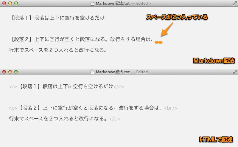 MarkdownSample 2