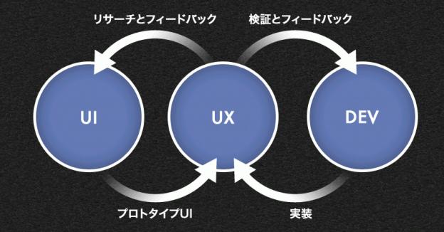 cap_line-style-develop.png